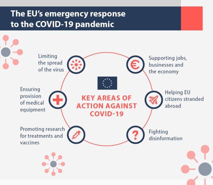 Στην εικονοδιάσκεψη των ηγετών της ΕΕ με αντικείμενο την πανδημία COVID-19 εγκρίθηκε η συμφωνία της Ευρωομάδας