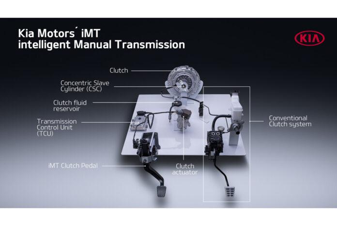 Νέο έξυπνο χειροκίνητο κιβώτιο ταχυτήτων iMT από την Kia