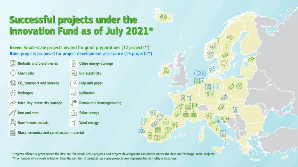 ΕΕ: 122 εκατ. σε έργα για απανθρακοποίηση οικονομίας